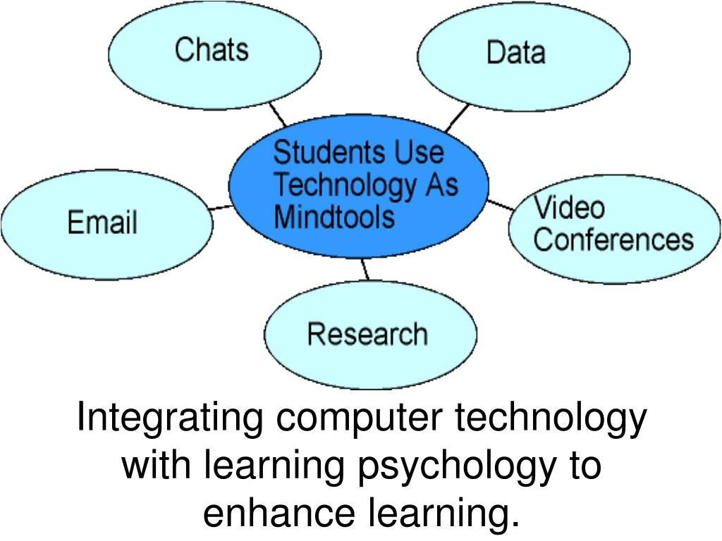 Integrating computer technology with learning psychology to enhance learning.