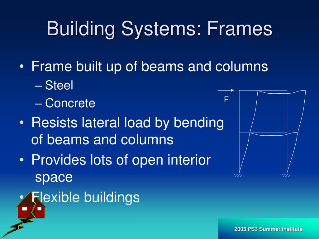 Building Systems: Frames
