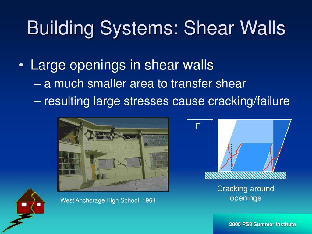 Building Systems: Shear Walls