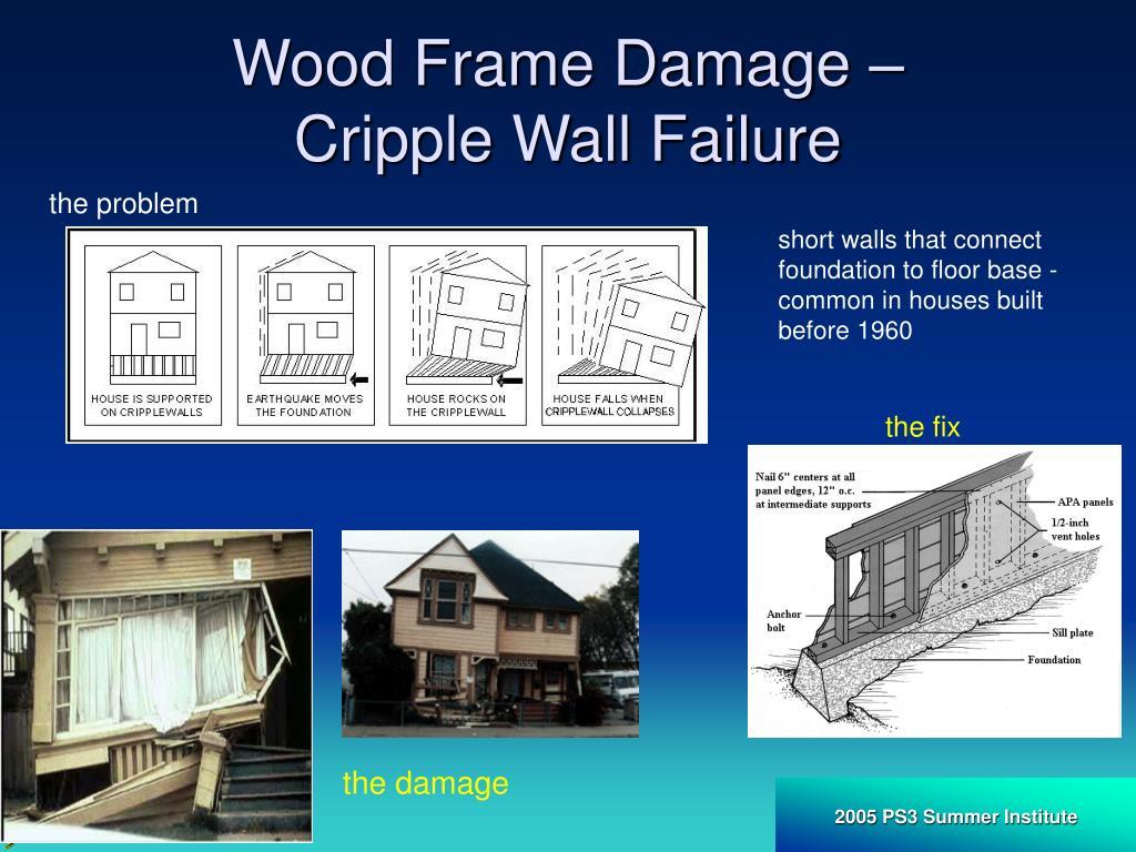 Wood Frame Damage –