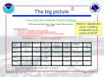 the big picture4