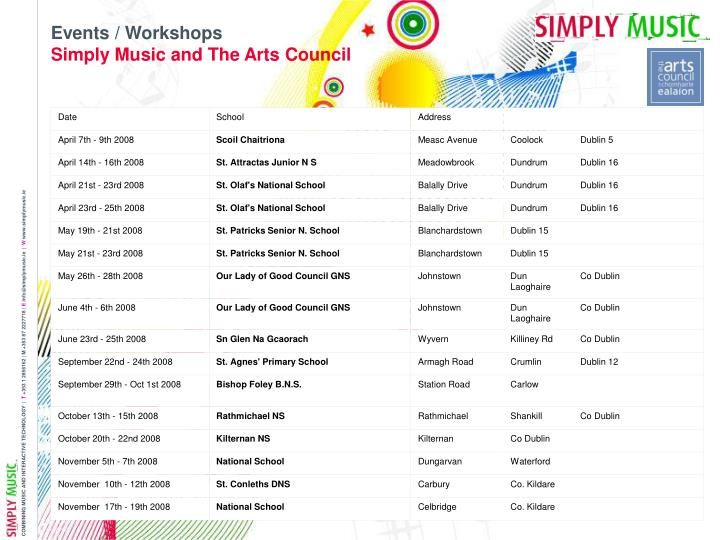 Events workshops simply music and the arts council