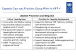 capacity gaps and priorities group work for hfa 4