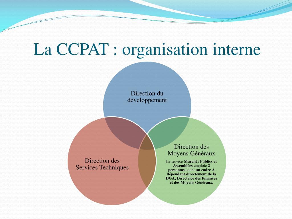 La CCPAT : organisation interne