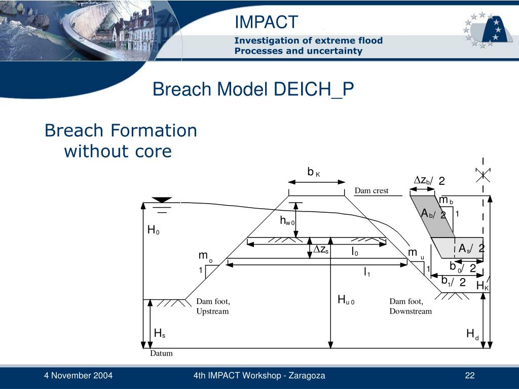 Breach Model DEICH_P
