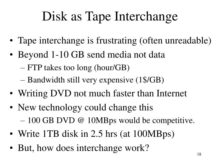 Disk as Tape Interchange