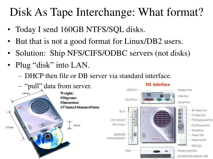 Disk As Tape Interchange: What format?