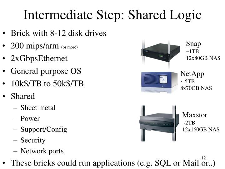Intermediate Step: Shared Logic