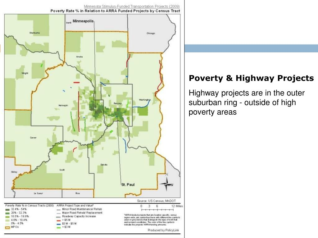 Poverty & Highway Projects