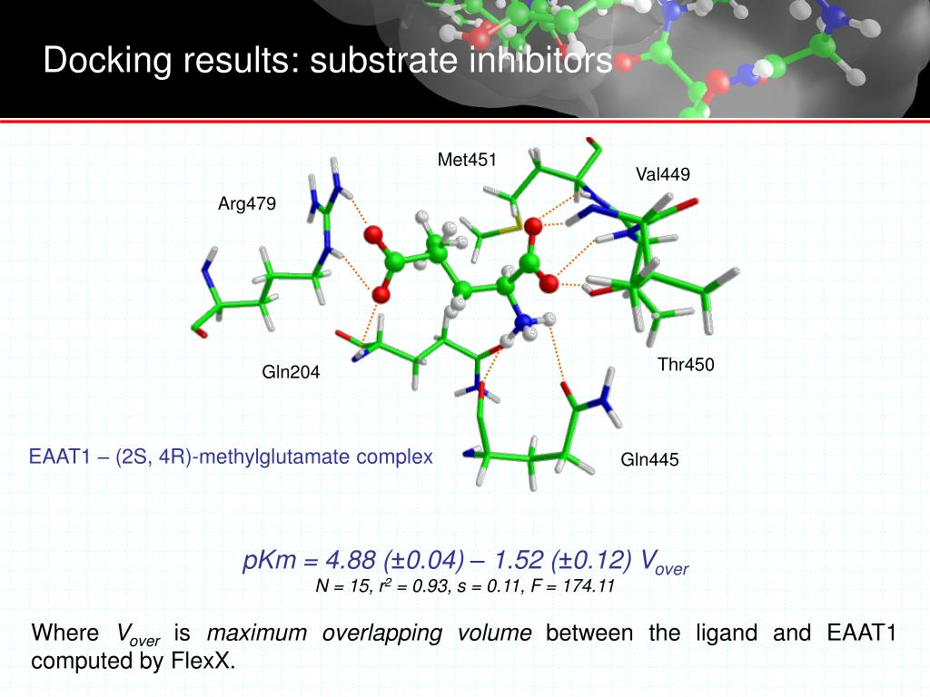 Docking results: substrate inhibitors