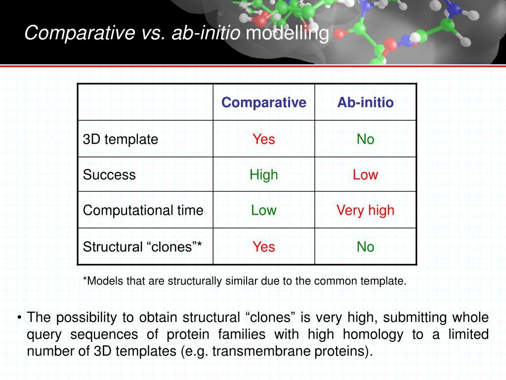 Comparative vs. ab-initio
