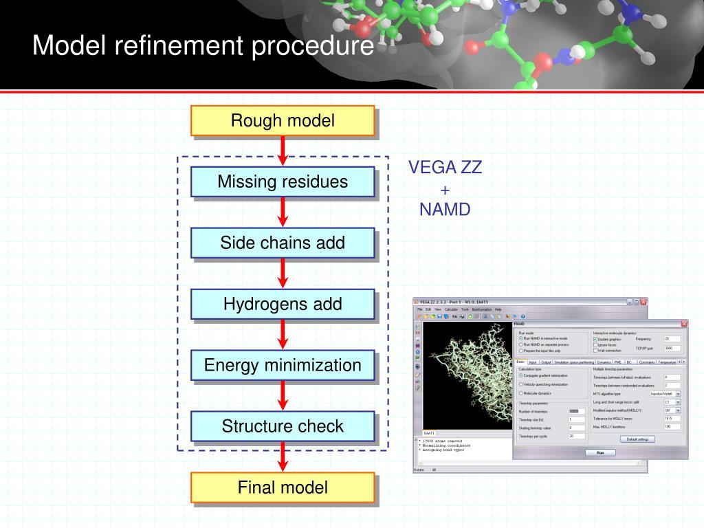 Model refinement procedure