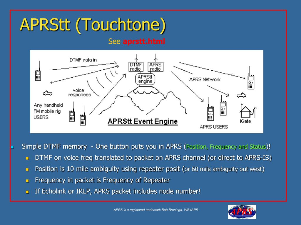 Simple DTMF memory  - One button puts you in APRS (