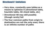 directional a limitations