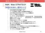 mdn web strategy101