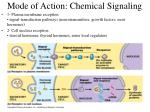 mode of action chemical signaling