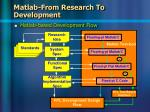 matlab from research to development