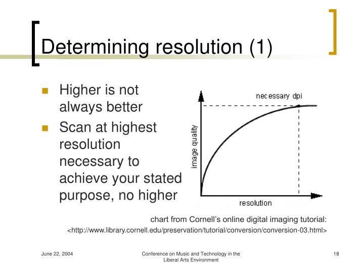 Determining resolution (1)