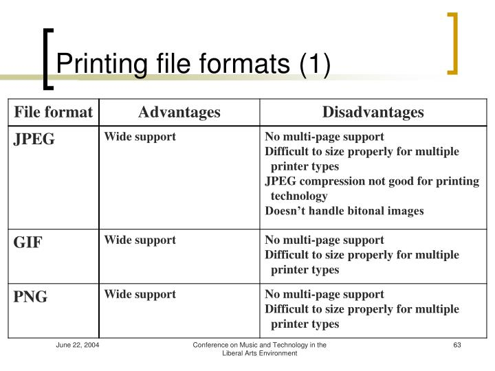 Printing file formats (1)