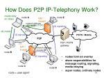 how does p2p ip telephony work