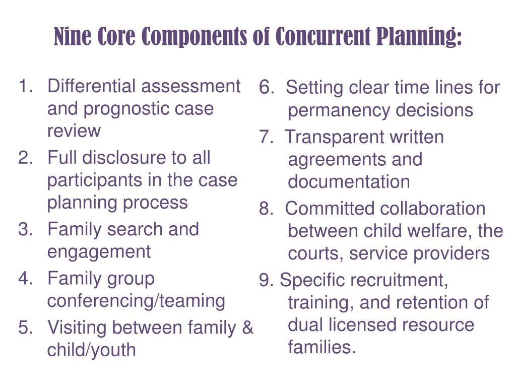Nine Core Components of Concurrent Planning: