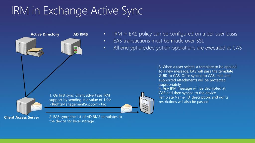 PPT - SIA304 - Information Protection for Microsoft Exchange