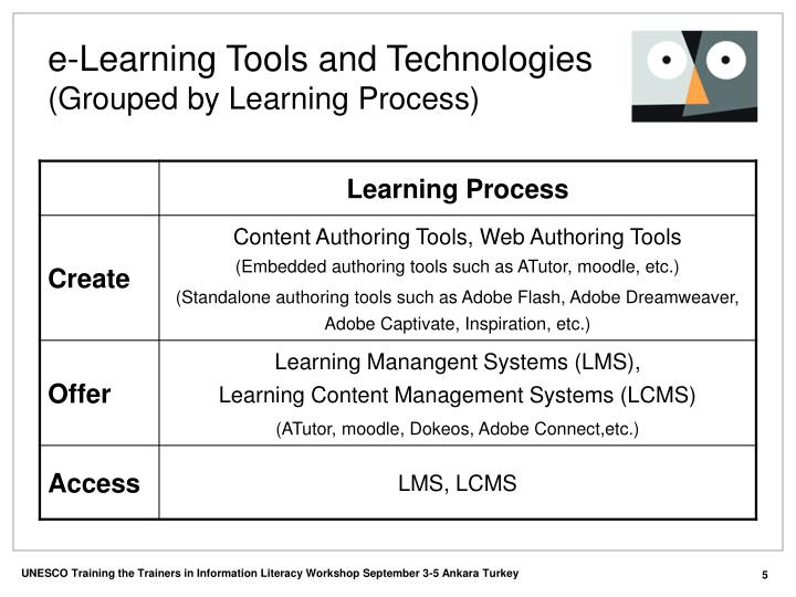 e-Learning Tools and Technologies