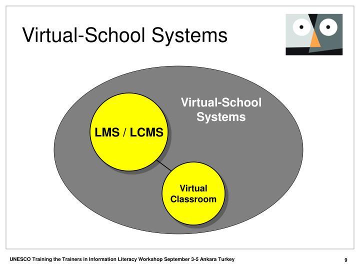 Virtual-School Systems