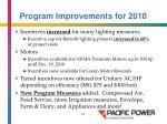 program improvements for 2010