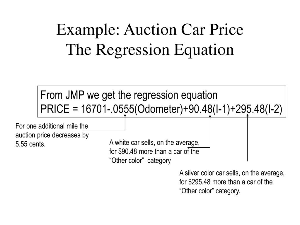 Example: Auction Car Price