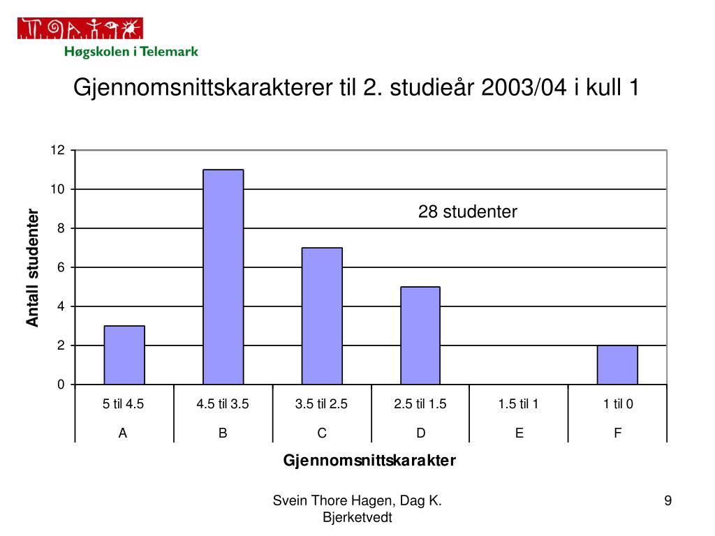 Gjennomsnittskarakterer til 2. studieår 2003/04 i kull 1