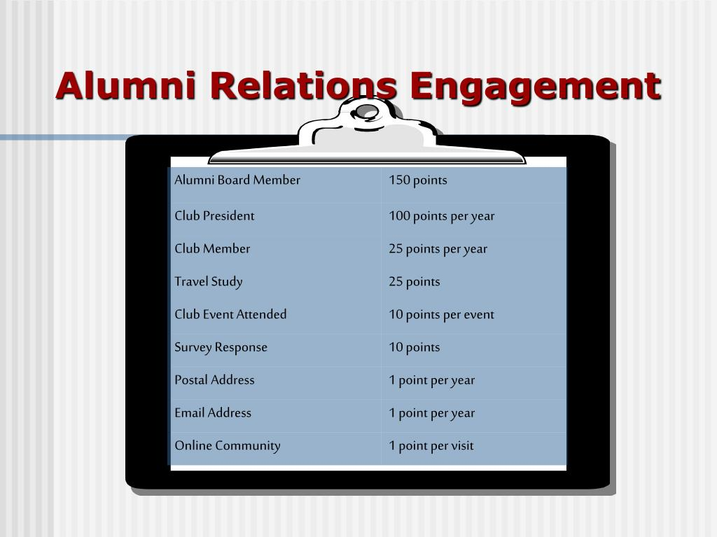 Alumni Relations Engagement