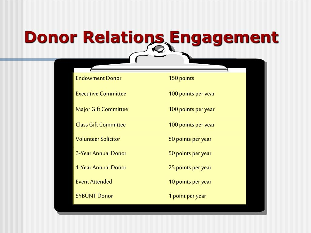 Donor Relations Engagement