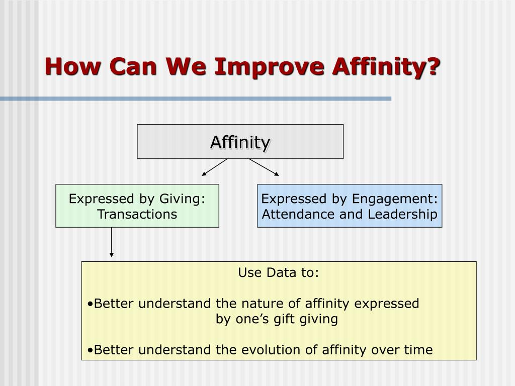 How Can We Improve Affinity?