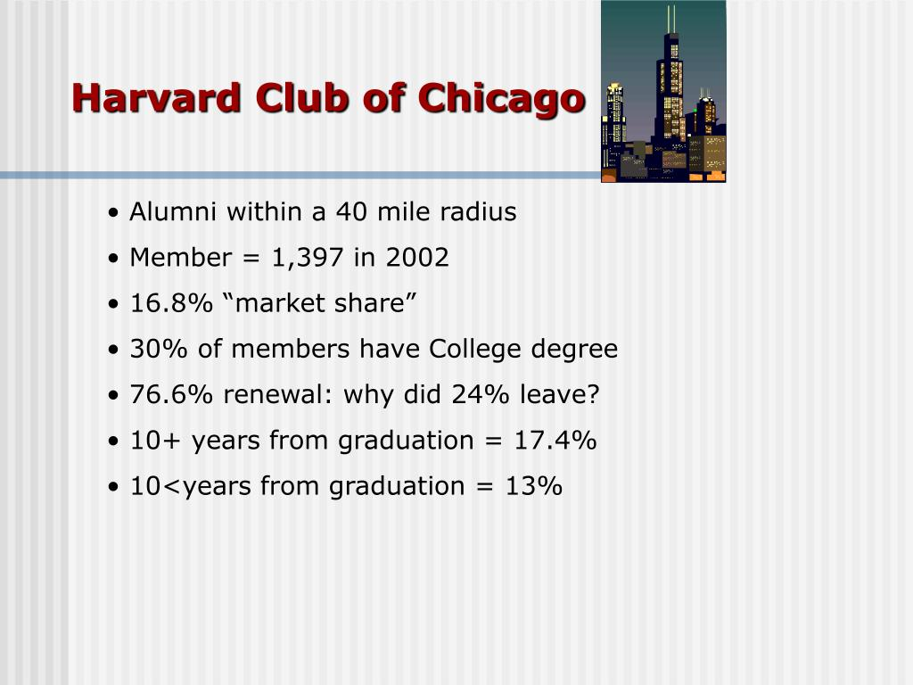 Harvard Club of Chicago