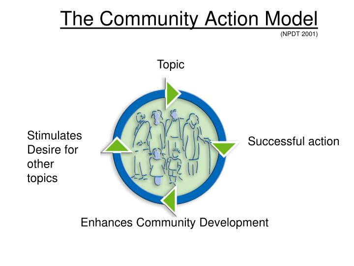 The community action model npdt 2001