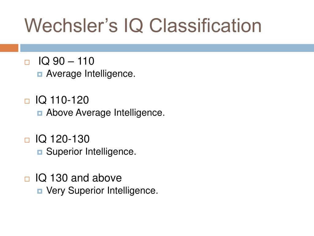 Wechsler's IQ Classification