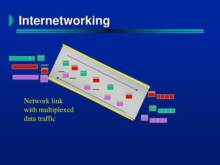 Network link
