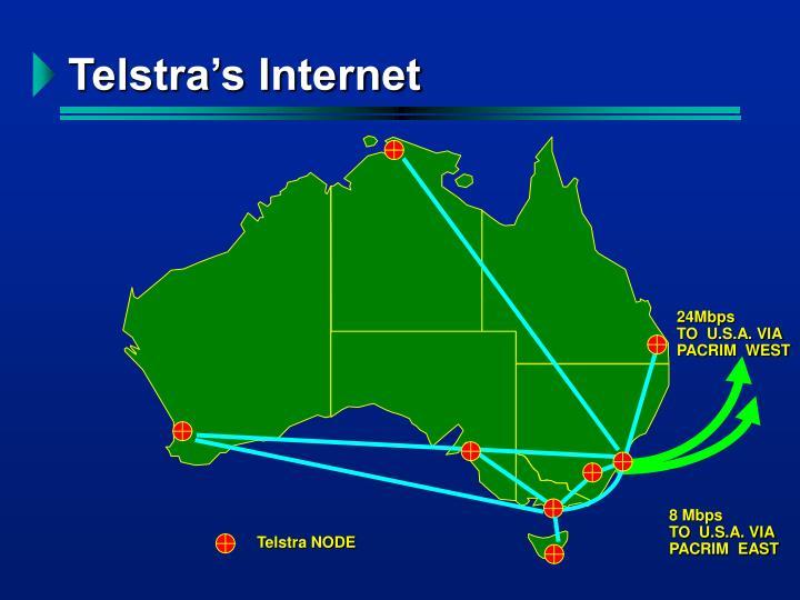 Telstra's Internet