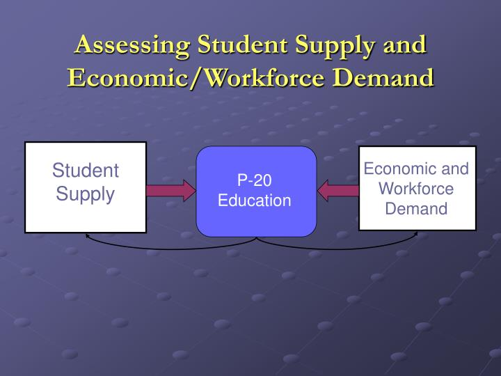 Assessing student supply and economic workforce demand