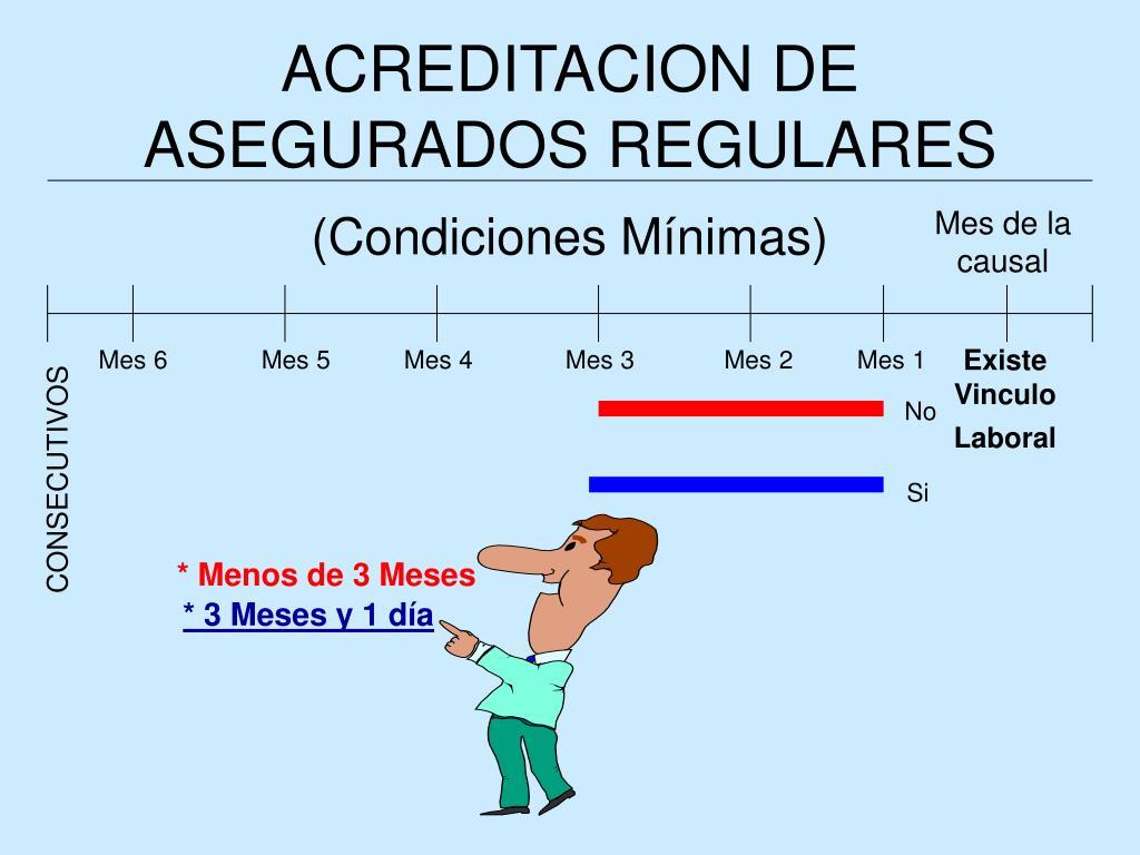 ACREDITACION DE ASEGURADOS REGULARES