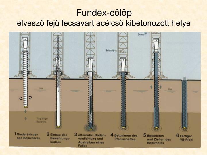 Fundex-cölöp