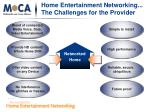 home entertainment networking the challenges for the provider