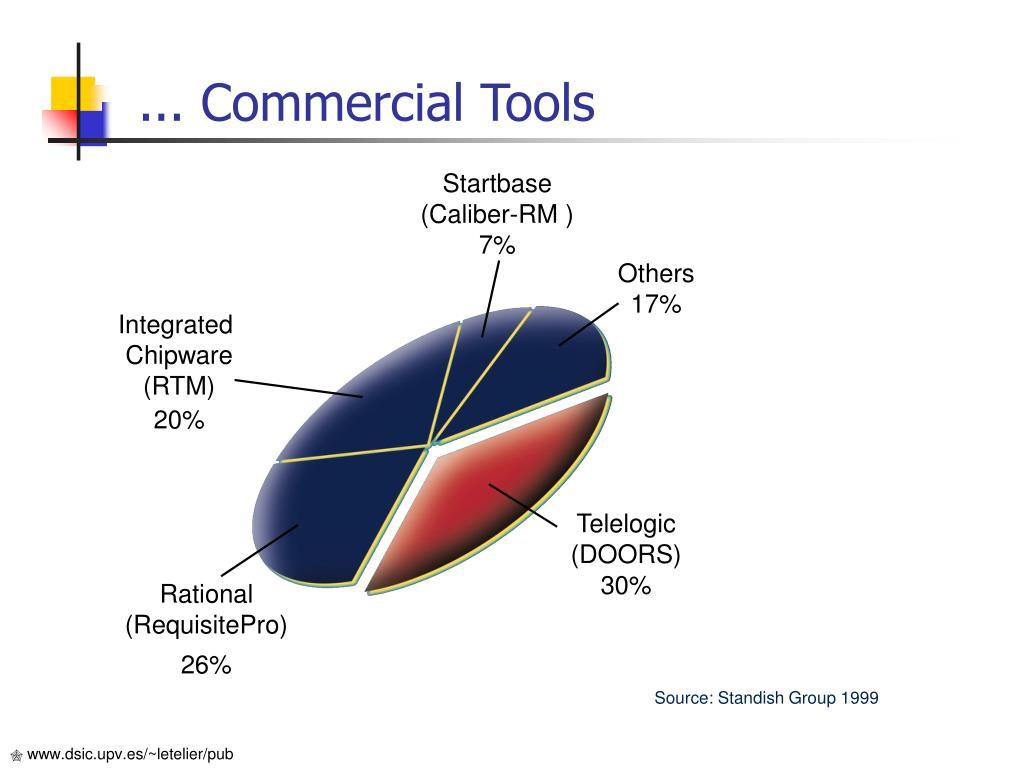 ... Commercial Tools