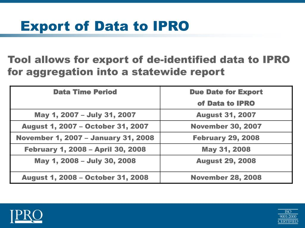 Export of Data to IPRO