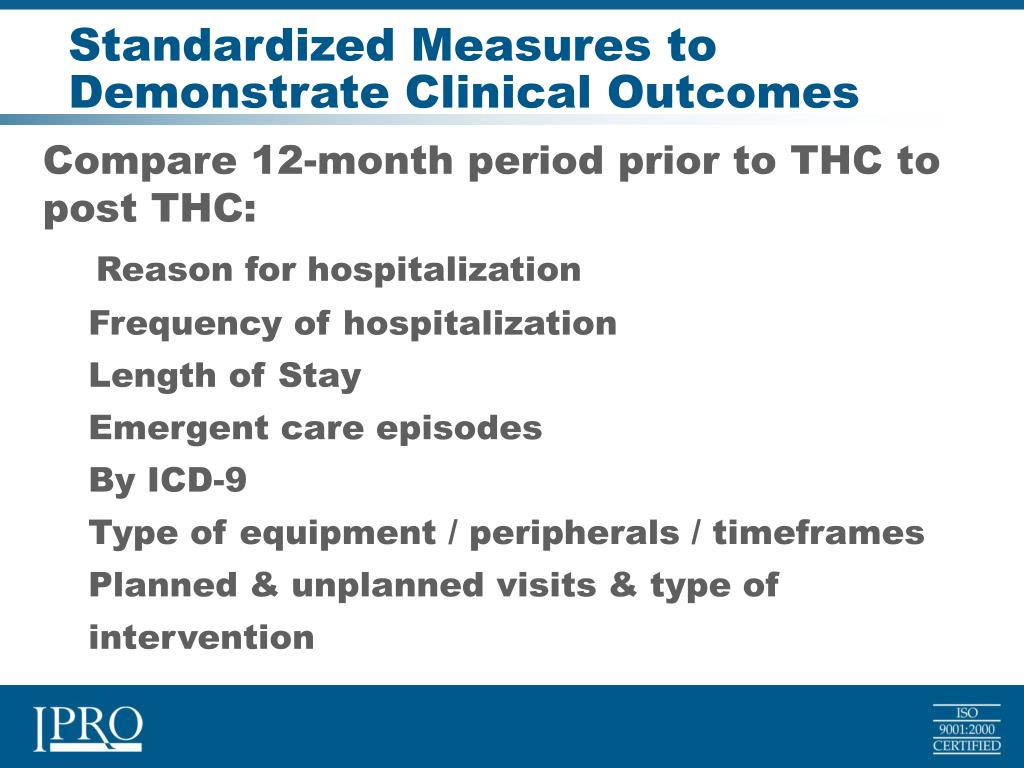 Standardized Measures to Demonstrate Clinical Outcomes