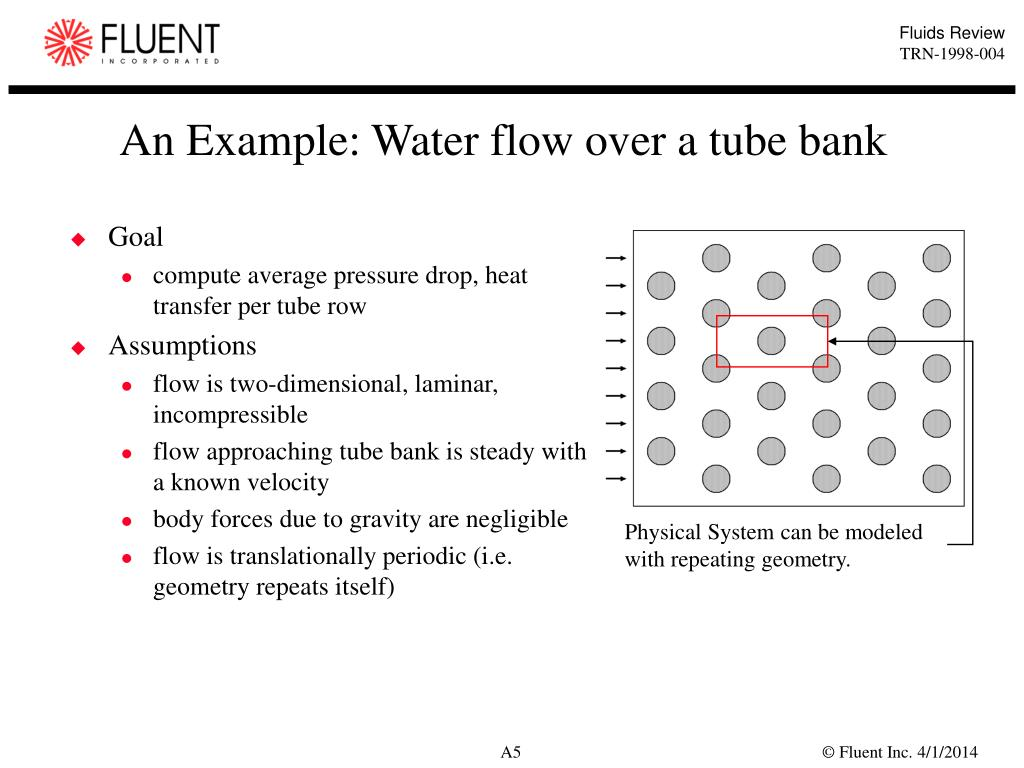 An Example: Water flow over a tube bank