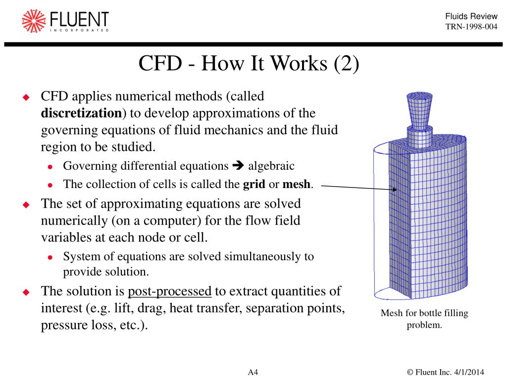 CFD - How It Works (2)