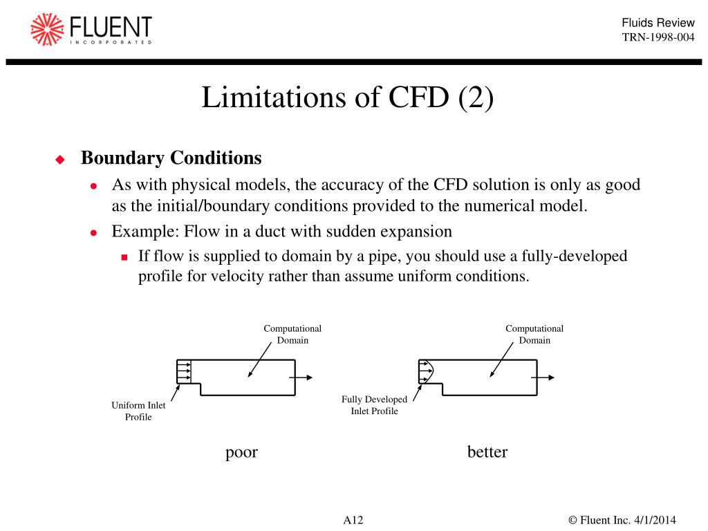 Computational Domain