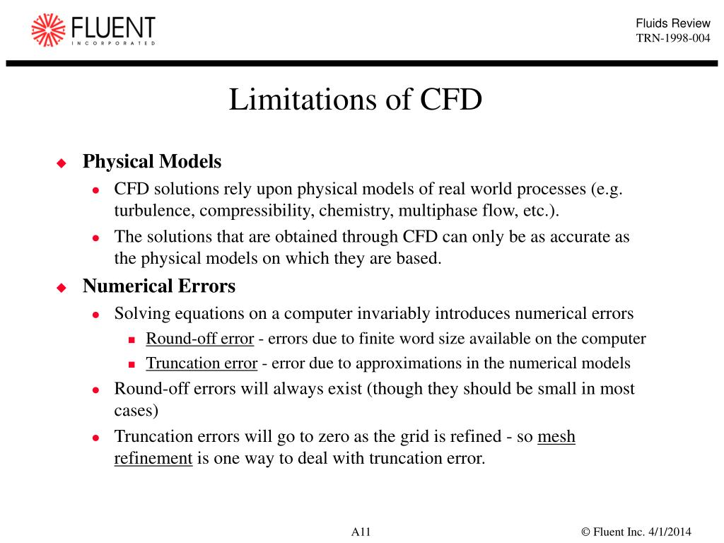 Limitations of CFD
